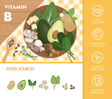 healthy meal plans Vitamin B