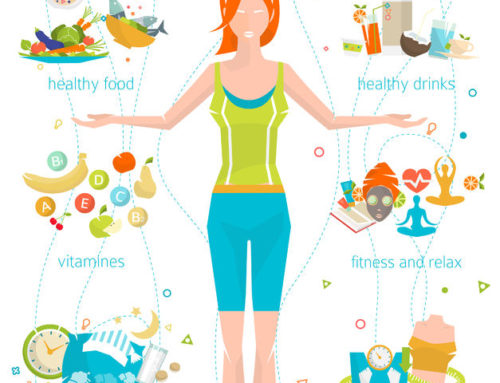 A Healthy Lifestyle is Not About Skinny